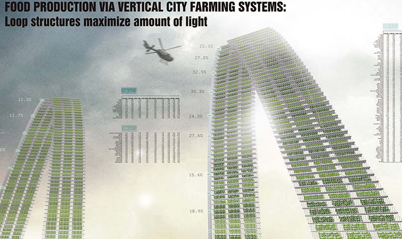 Vertical City Farming Systems